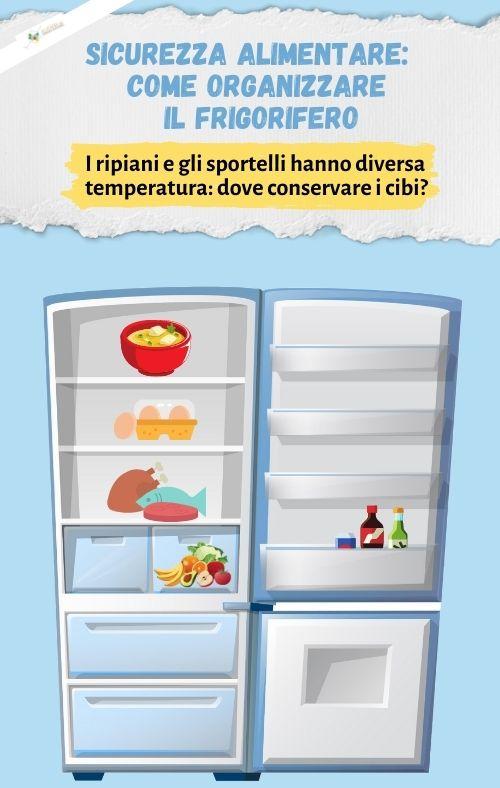 frigo cibo